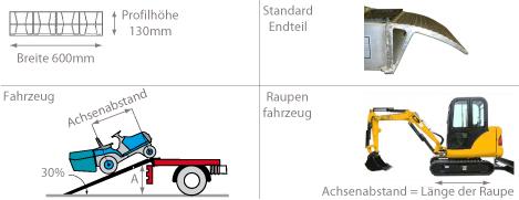 Schema der Laderampe mit Gummiauflage für Kettenfahrzeuge
