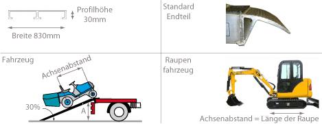 Schema der Aluminium Breitrampe