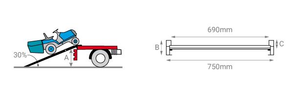 Schema der Breitrampe