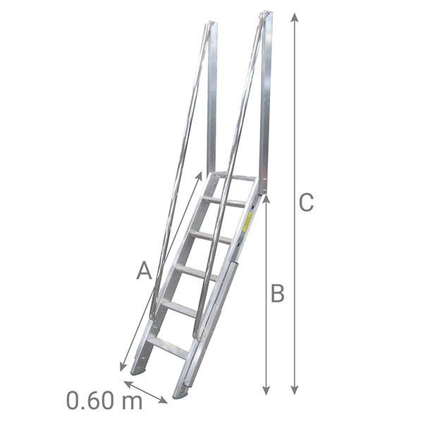 Leiter Bahnsteig