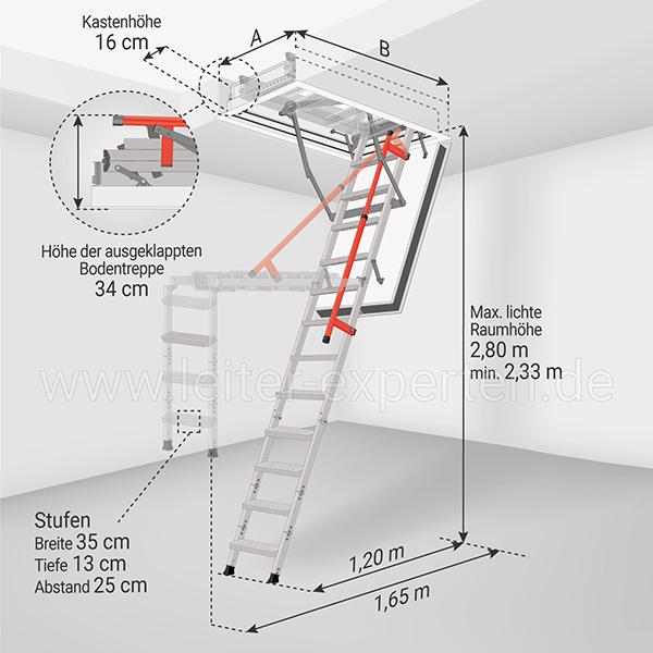 abmessungen dachbodenleiter LMF120 280