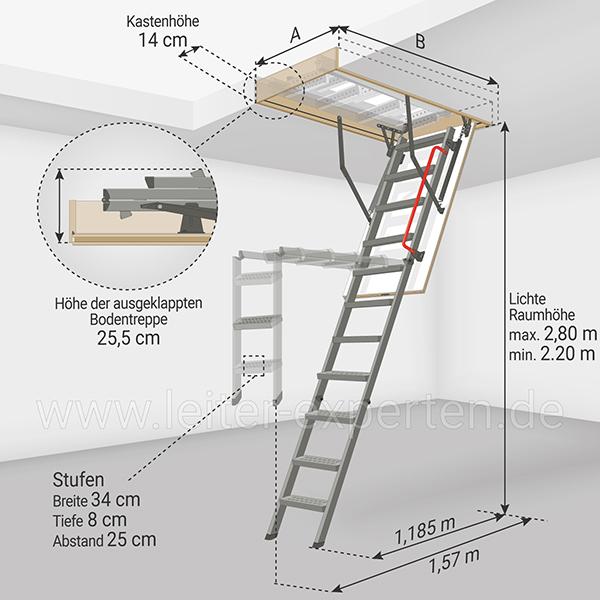 abmessungen dachbodenleiter LMK 280