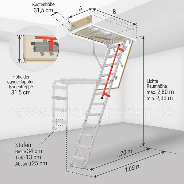abmessungen dachbodenleiter LML 280