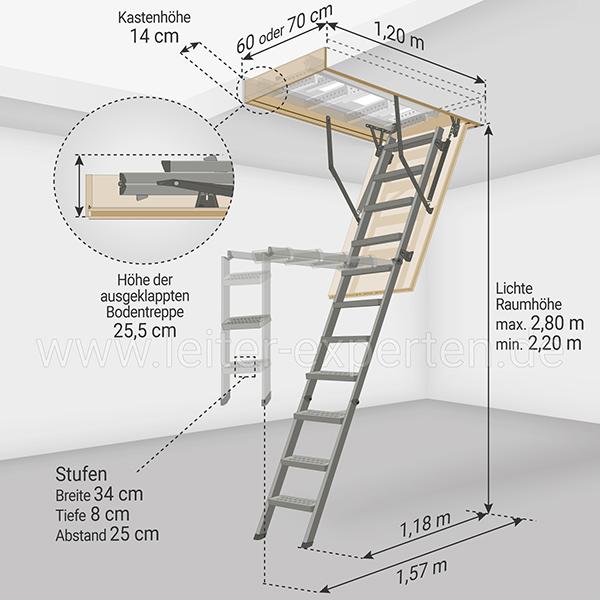 abmessungen dachbodenleiter LMS 280