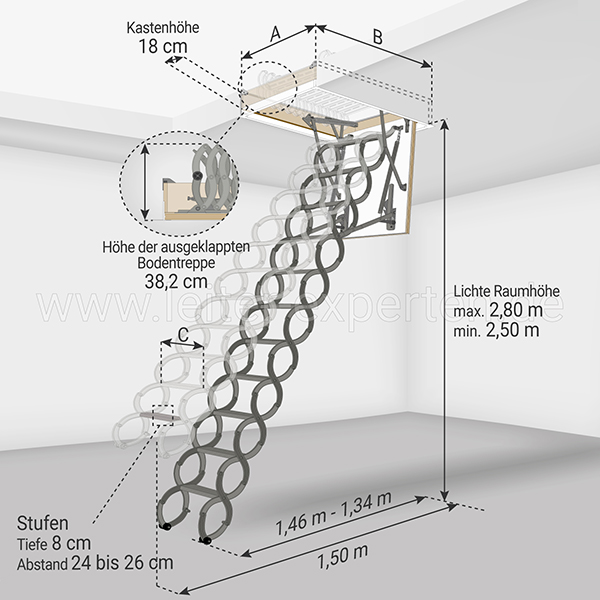 abmessungen dachbodenleiter LST 250