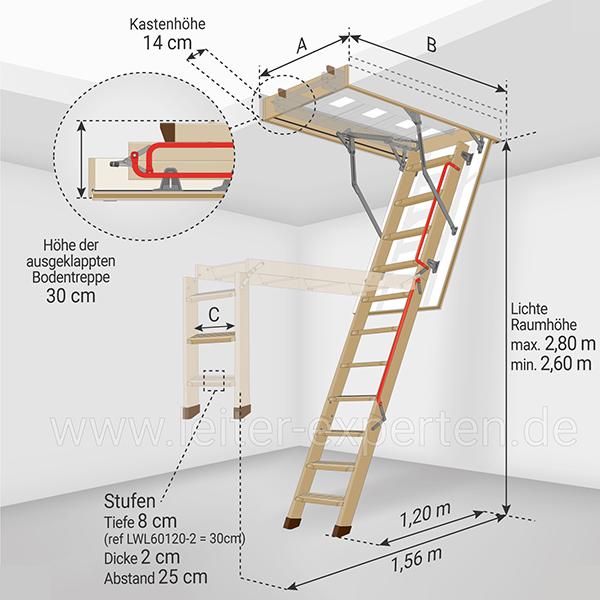 abmessungen dachbodenleiter LWL 280