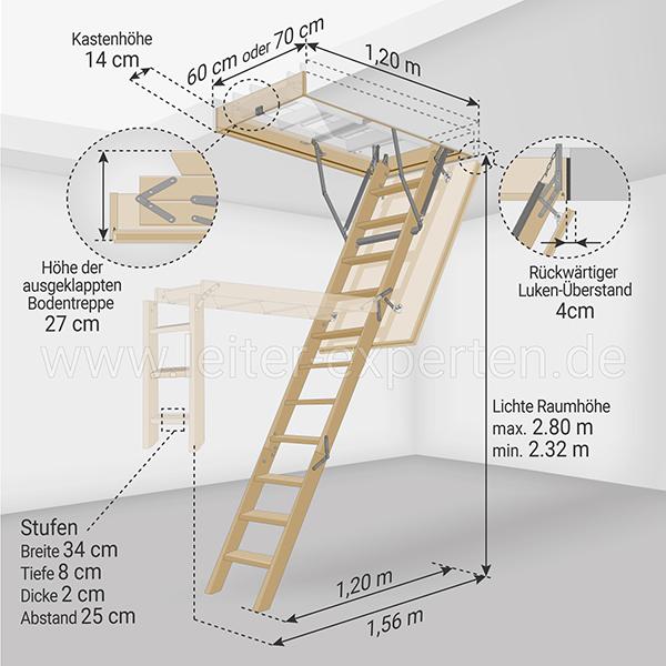 abmessungen dachbodenleiter LWS 280