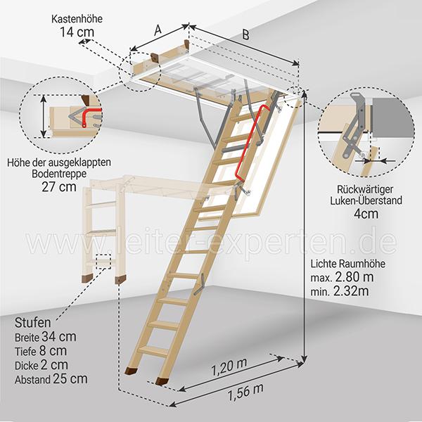 abmessungen dachbodenleiter LWZ 280