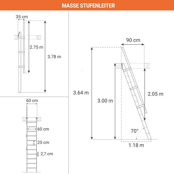 masse stufenleiter msp