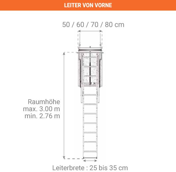 schema elektrische dachbodenleiter ELEC50 gesicht
