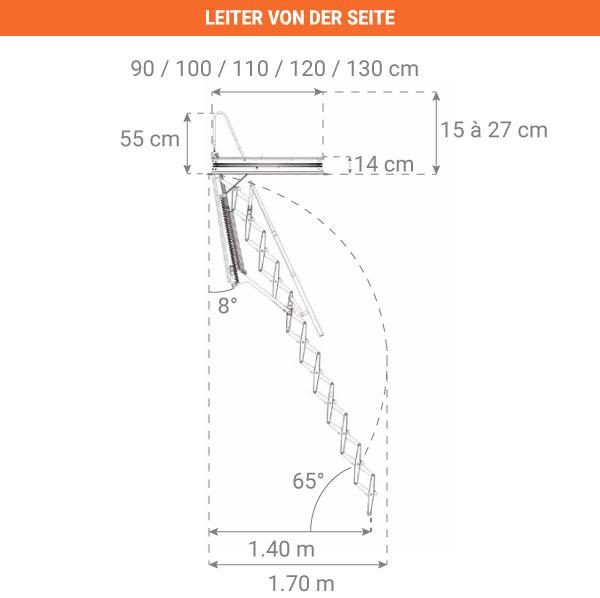 schema elektrische dachbodenleiter ELEC50 profil