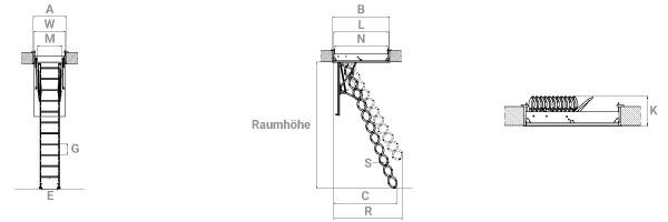 Schema Dachbodenleiter / Ziehharmonika Loft Leiter