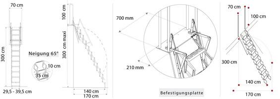 Schema der Dachbodenleiter