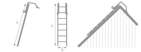 Schema einer Dachleiter