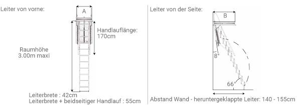 Wunderbar Lerne Elektrische Zeichnungen Zu Lesen Zeitgenössisch ...