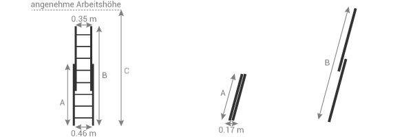Schema Seilzugleiter Aluminium