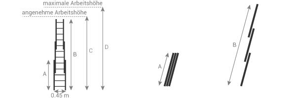 Schema der Seilzugleiter