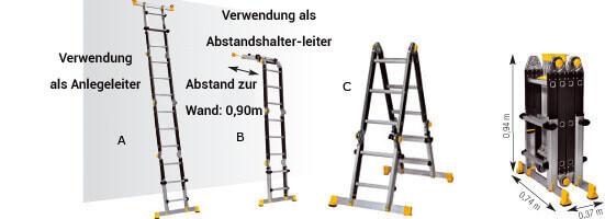 Schema der multifunktionalen Leiter treppengängig