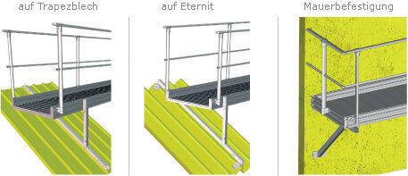 Schema von Dachlaufsteg