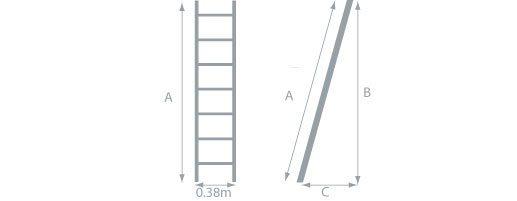 Schema einer Stufenleiter aus Holz