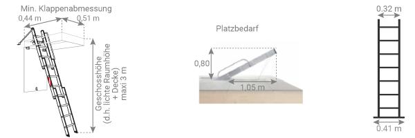 Schema Dachbodenleiter