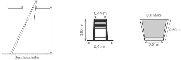 Schema Dachbodenleiter teleskopisch