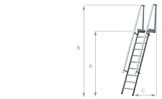 schema Stufenaufstieg mit Plattform 8060, Anstellwinkel 68°