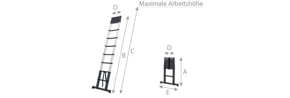 Schema der Teleskopleiter