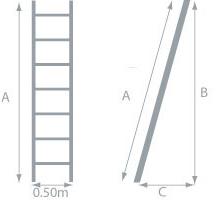 Schema Stufenleiter Holz