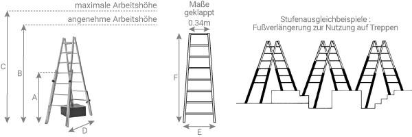 Schema der Stehleiter treppengängig
