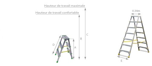 schema du marchepied pliable