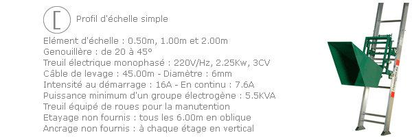 /schema-monte-materiaux-bac.jpg