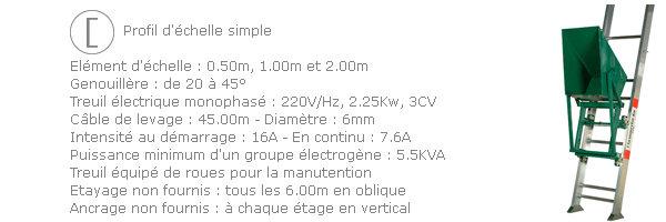 /schema-monte-materiaux-benne.jpg