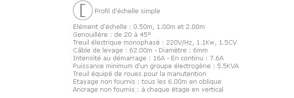 /schema-monte-materiaux-cph-442.jpg