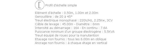 /schema-monte-materiaux-cph432.jpg