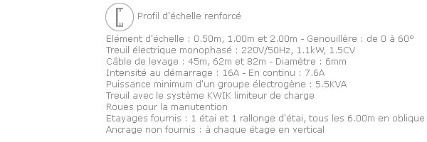 /schema-monte-materiaux-cph441.jpg