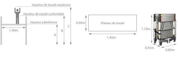Schéma de la nacelle télescopique Teletower