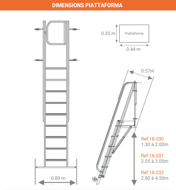 dimensioni piattaforma di accesso per edilizia