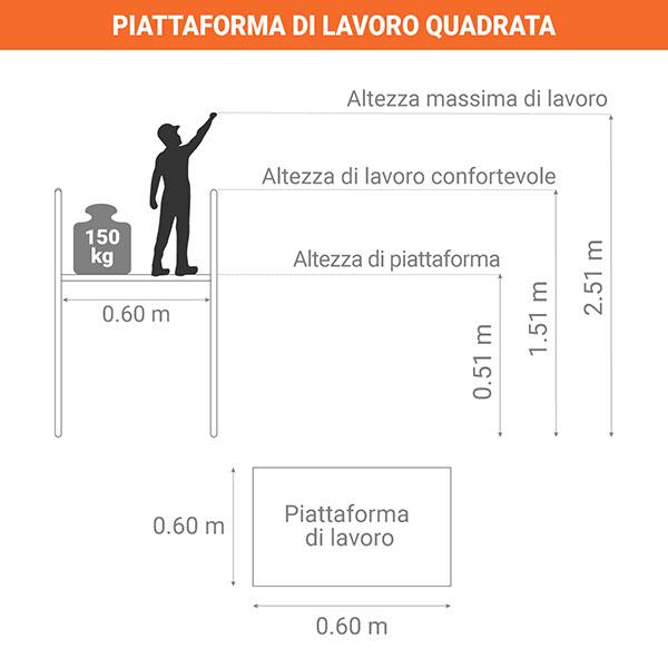 dimensioni piattaforma lavoro quadra