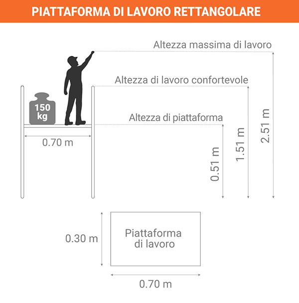 dimensioni piattaforma lavoro rettangolare