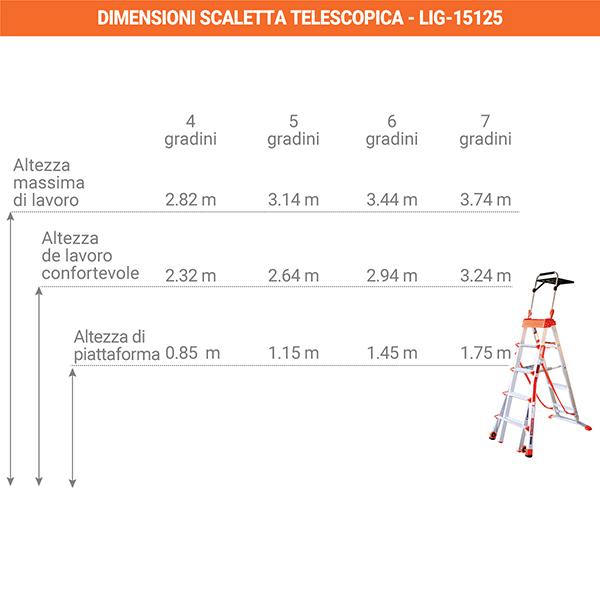 dimensioni scaletta telescopica LIG15125