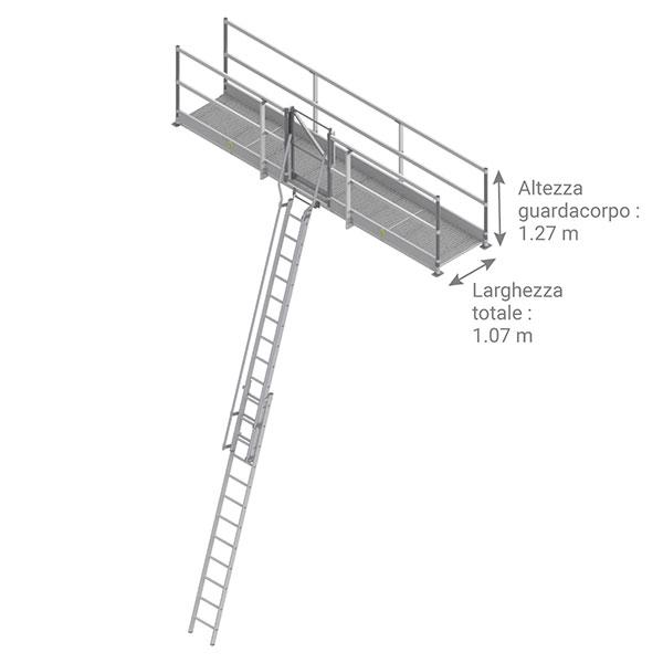 schema piattaforma attraversamento PLFF