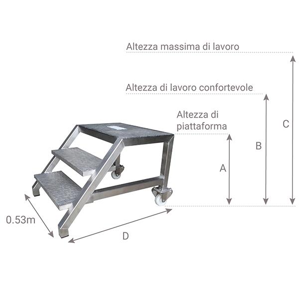 schema piattaforma inox 53cm