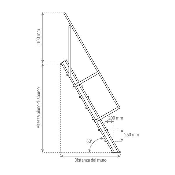 schema scala di accesso 2210