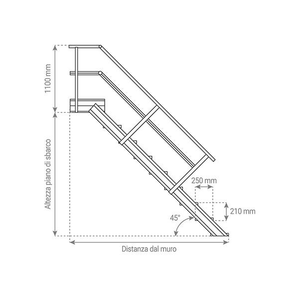 schema scala di accesso 2221
