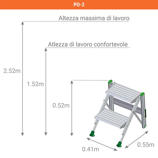 schema scaletta PO2