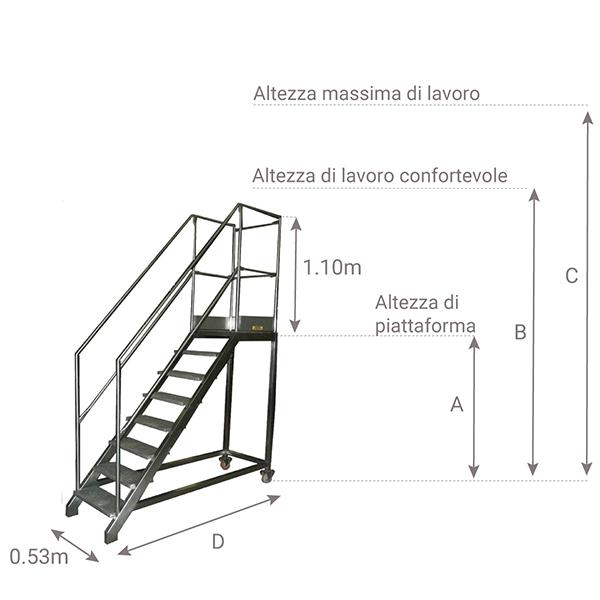 schema scaletta inox guardacorpo 53cm
