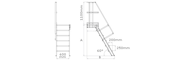 schema della piattaforma di accesso