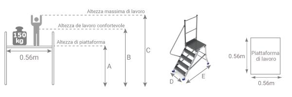 schema piattaforma accesso esg