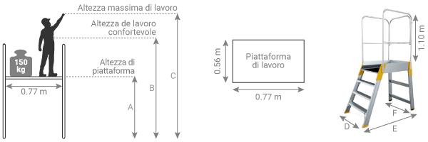 schema piattaforma alluminio